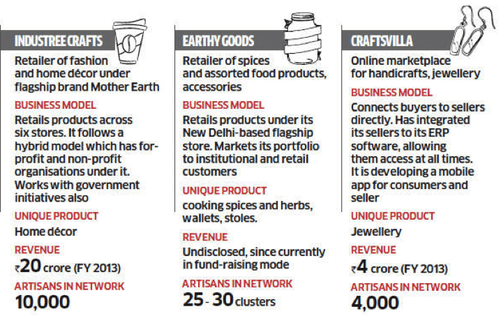 The Huge Artisan Business Opportunity In India Unitus Ventures