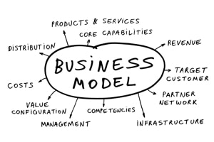Business-Model_300x200-dreamstimemedium_8311314