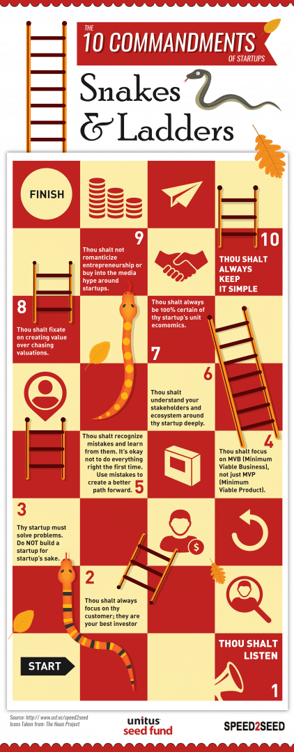 Snakes n Ladder Infographic-01
